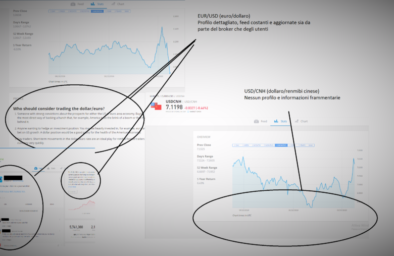 valute principali vs valute esotiche