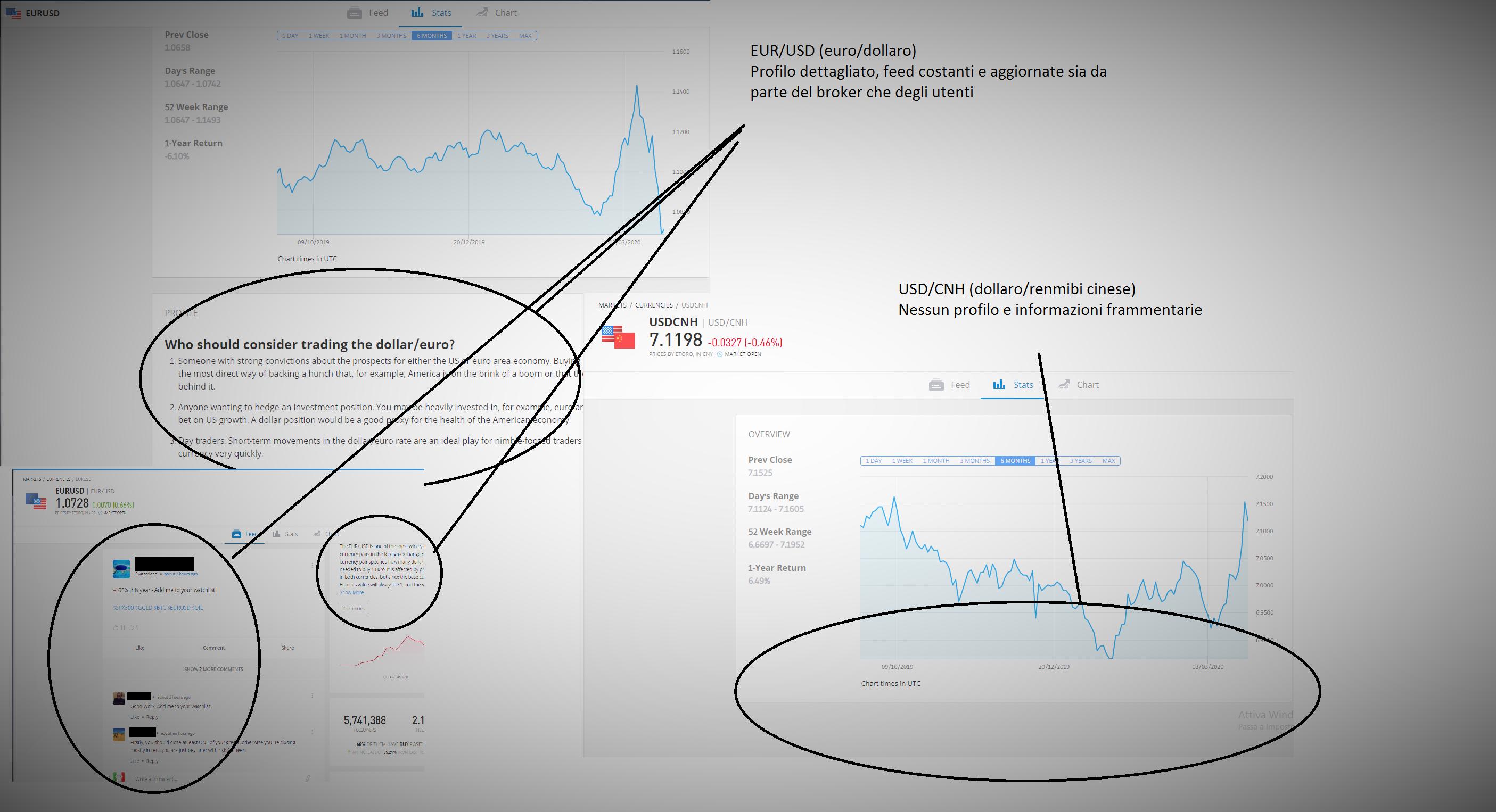 le principali valute del mercato forex