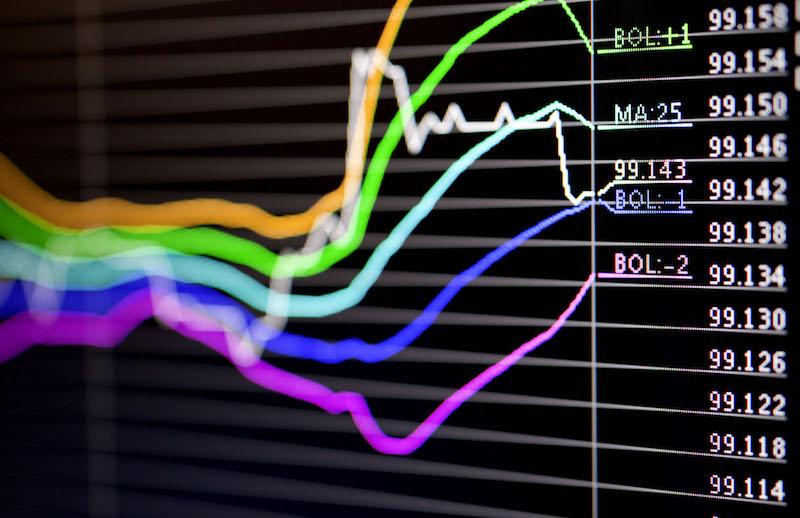 Indicatori Tecnici e Oscillatori