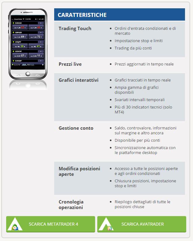 trading mobile avatrade
