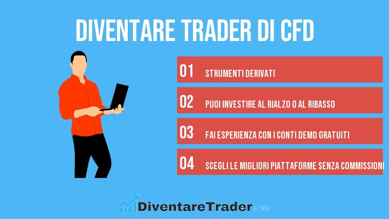 come diventare trader di CFD