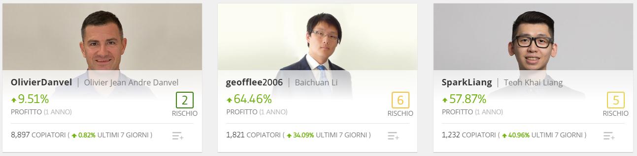 top-traders-etoro