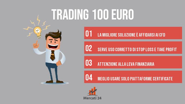 Come Guadagnare 100 Euro al giorno in borsa