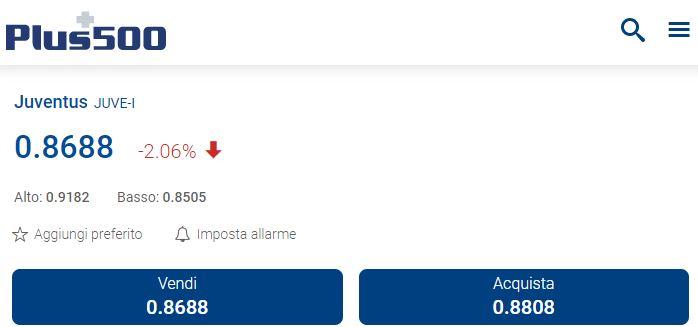 Comprare azioni Juventus Plus500