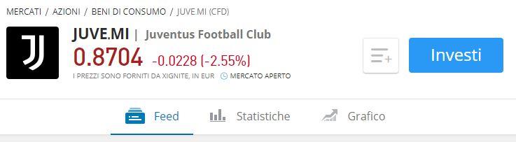 Comprare azioni Juventus eToro