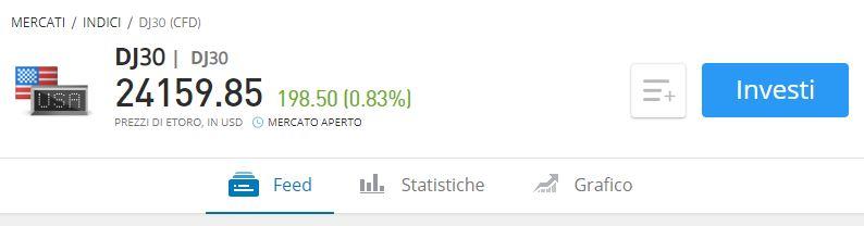 Dow Jones 30 eToro