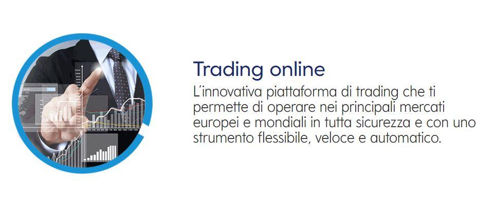Bmedonline Trading