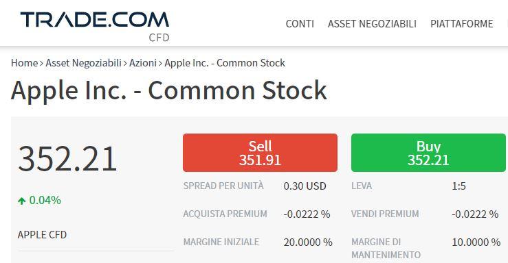 Azioni Apple: Analisi | Previsioni | Come comprare AAPL online