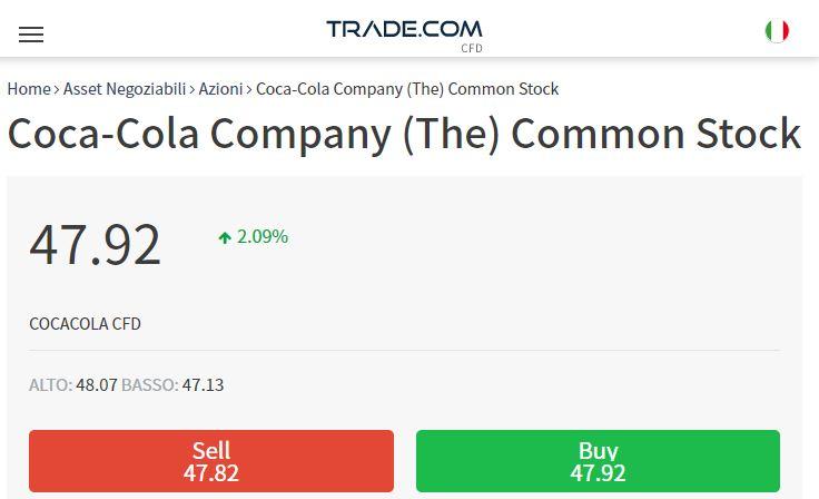 Comprare azioni Coca Cola Trade