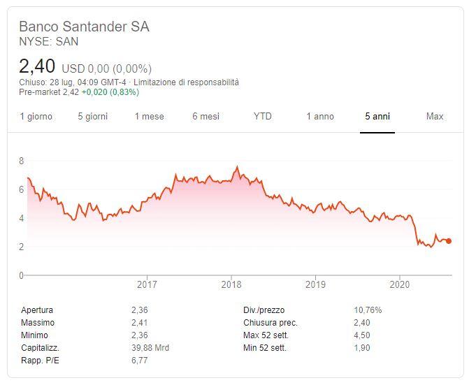 Comprare azioni Banco Santander-conviene
