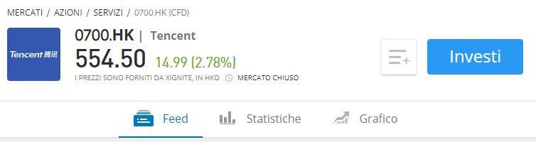 Comprare azioni Tencent etoro