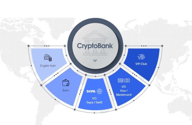 crypto-bank
