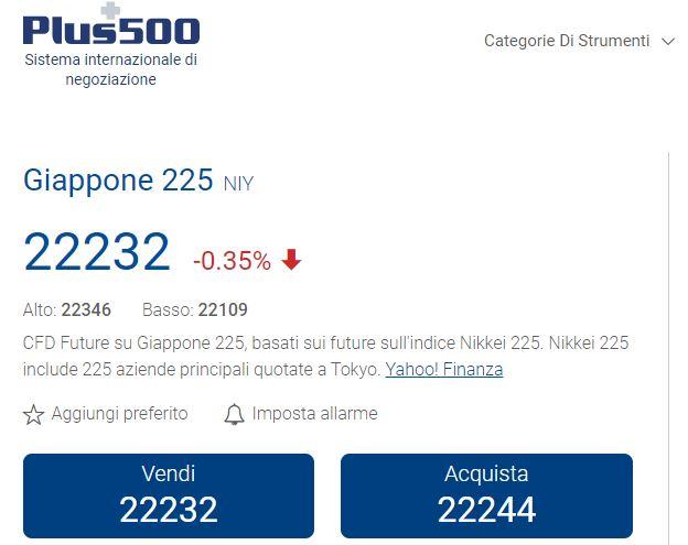 nikkei plus 500