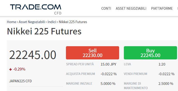 nikkei trade com