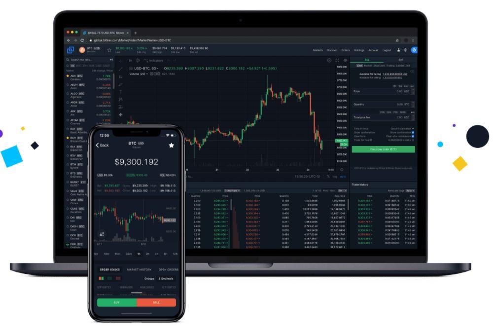Bittrex Pro e Contro