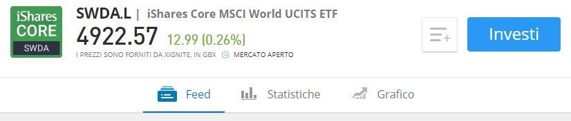 MSCI World Index etoro