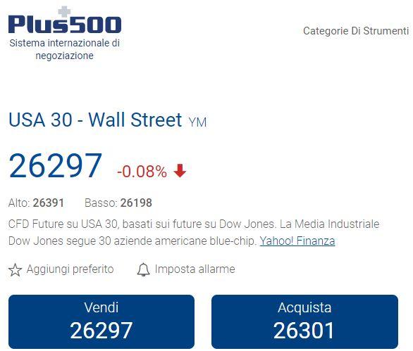 dow jones plus500