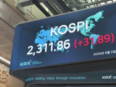 Cos'è il MSCI World Index e Perchè è da Prendere in ... - Ok Forex