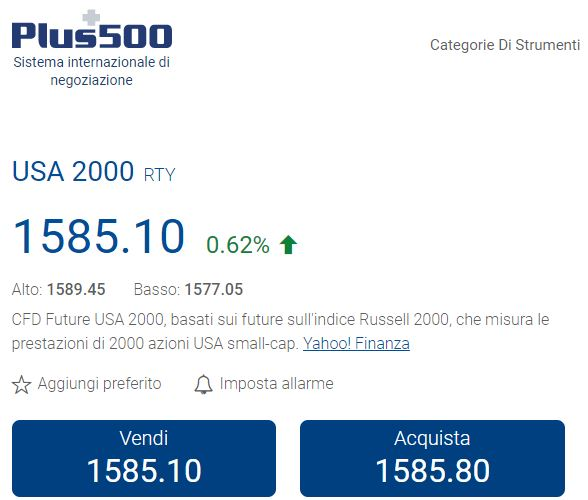 russell 2000 Plus500