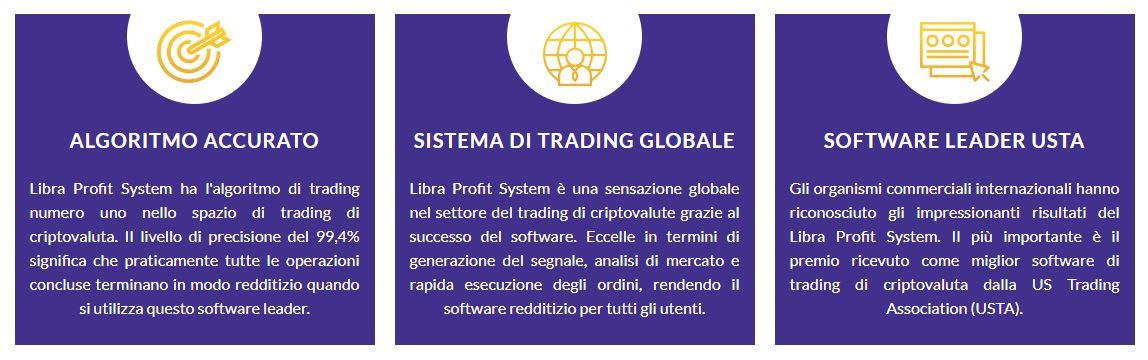 Come funziona Libra-Profit-System