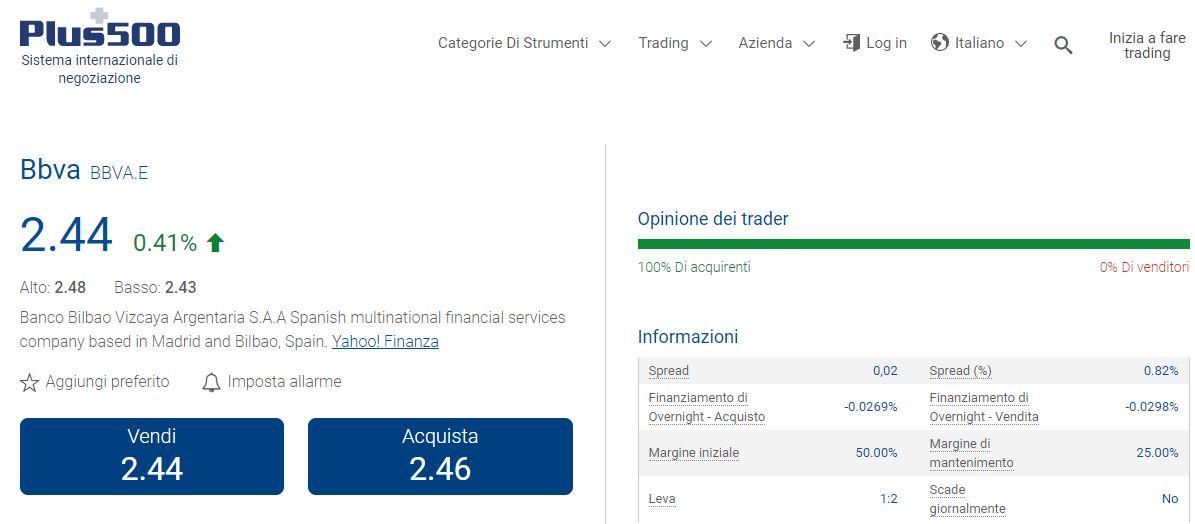 Comprare azioni BBVA con Plus500