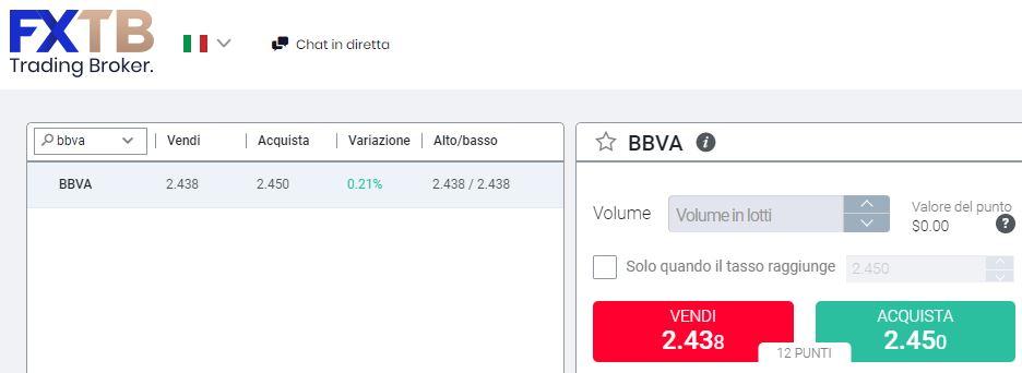 Comprare azioni BBVA con forextb