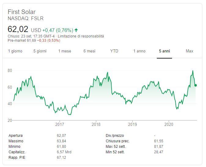 Comprare azioni First Solar conviene
