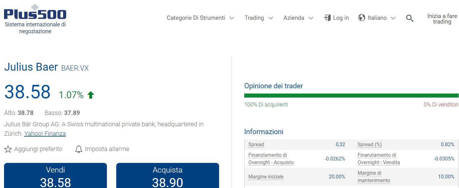 Comprare azioni Julius Baer con plus500