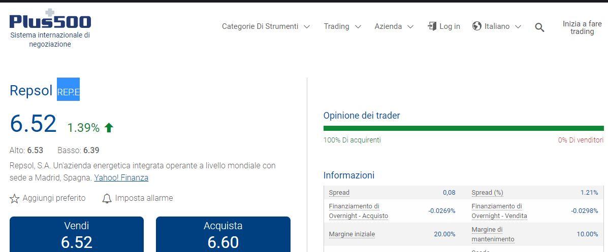 Comprare azioni Repsol con plus500