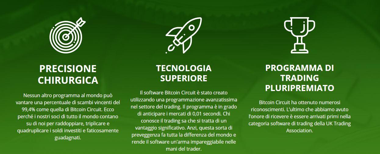 Il sistema Bitcoin Circuit