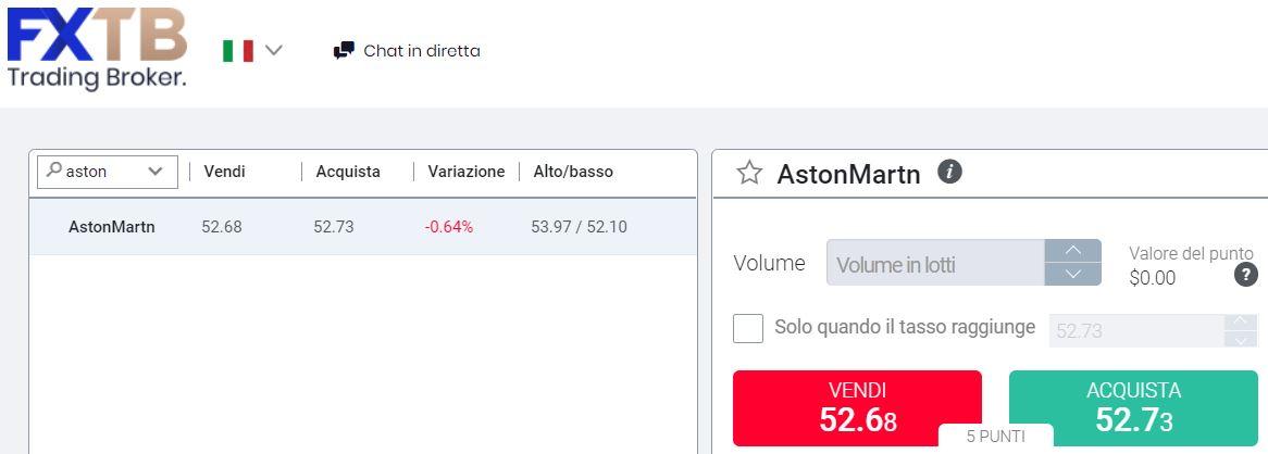 comprare azioni Aston Martin con forextb