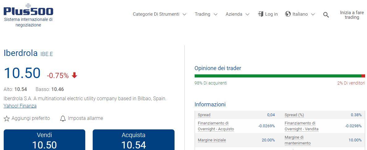 comprare azioni Iberdrola con Plus500