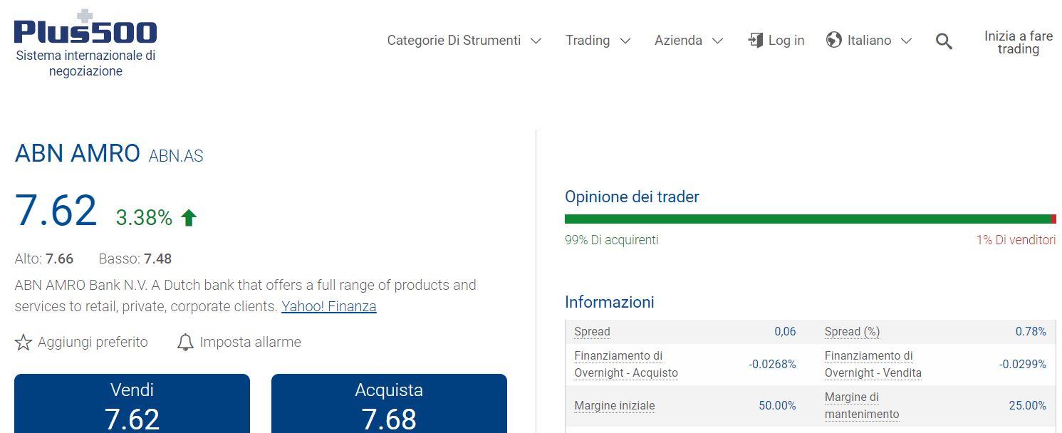 Comprare azioni ABN AMRO con plus500