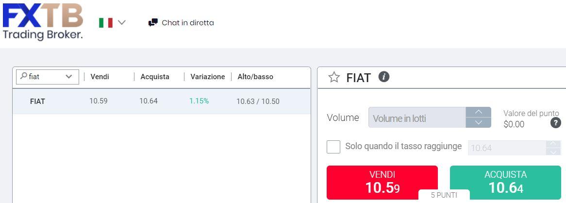 Comprare azioni FCA con forextb