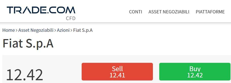 Comprare azioni FCA con trade-com