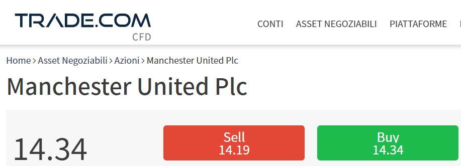 Comprare azioni Manchester United con trade-com