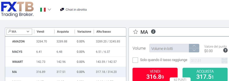 Comprare azioni Mastercard con forextb