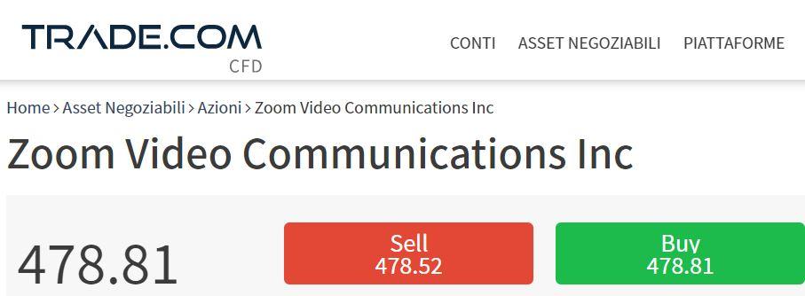 Comprare azioni Zoom con trade-com