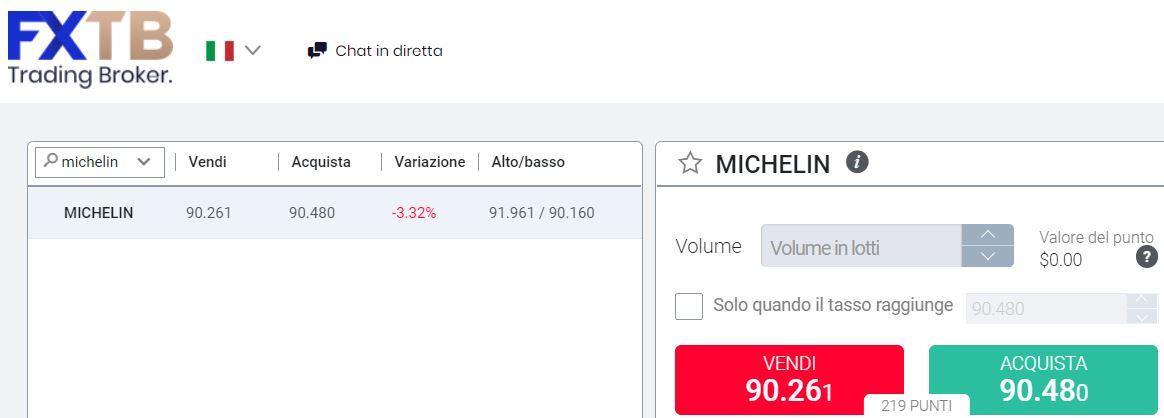 comprare azioni Michelin con forextb