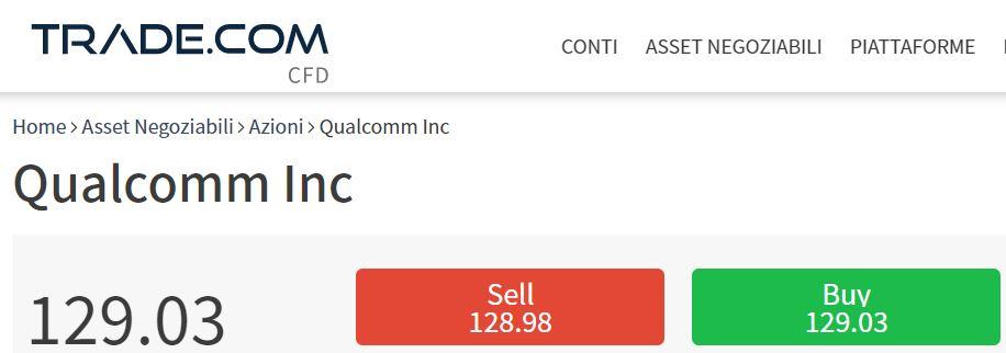 comprare azioni Qualcomm con trade-com