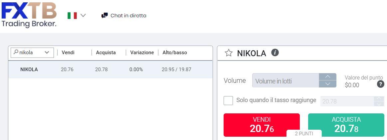 comprare azioni nikola con forextb