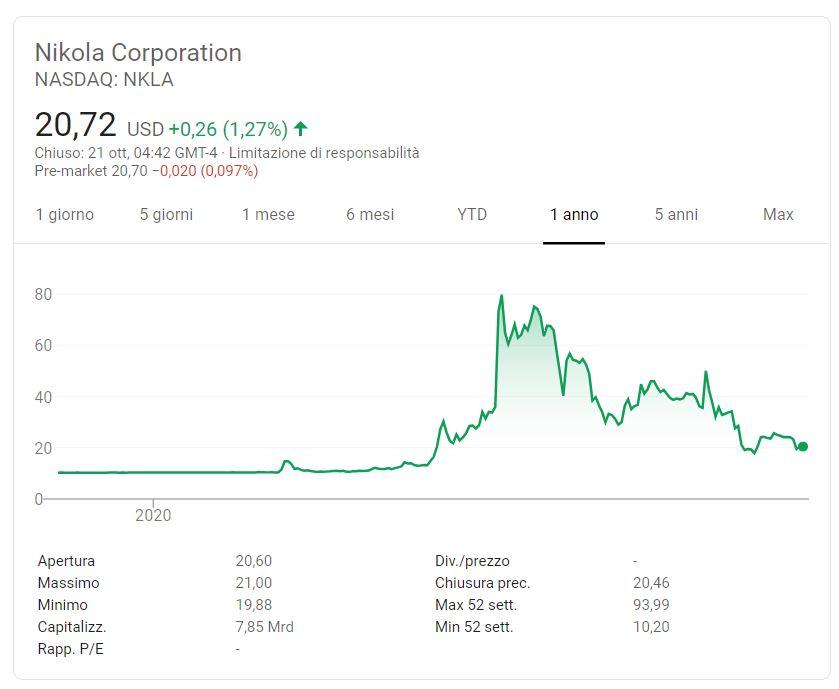 comprare azioni nikola conviene.