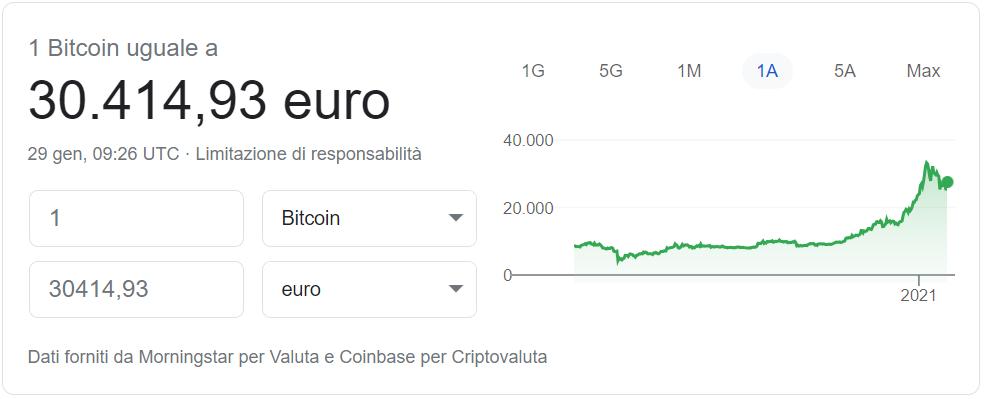 previsioni-bitcoin-andamento-2020