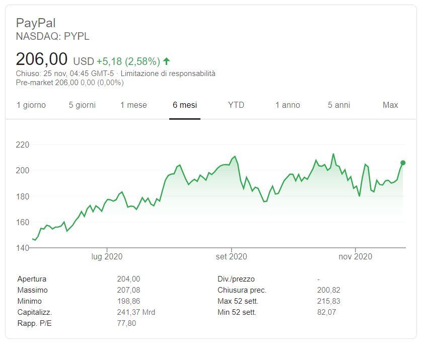 oanda btc trading app mercati btc per android