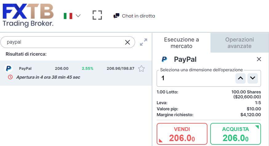 Comprare azioni PayPal con forextb