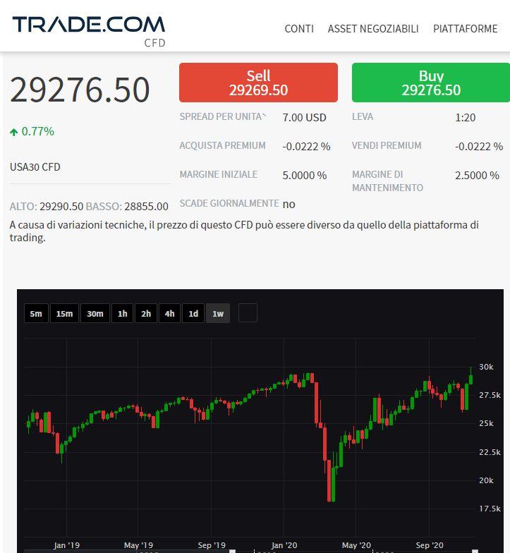 Drawdown trade-com