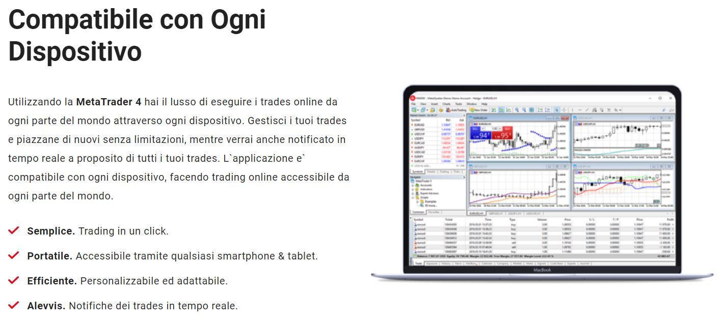 Piattaforme di trading FXGiants