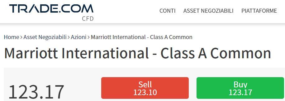 comprare azioni marriott con Trade-com