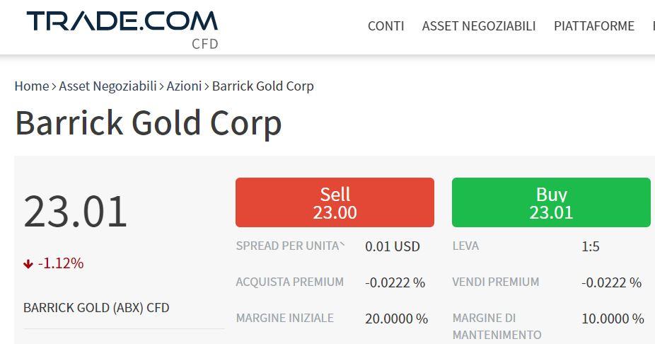 Comprare azioni Barrick Gold con trade-com
