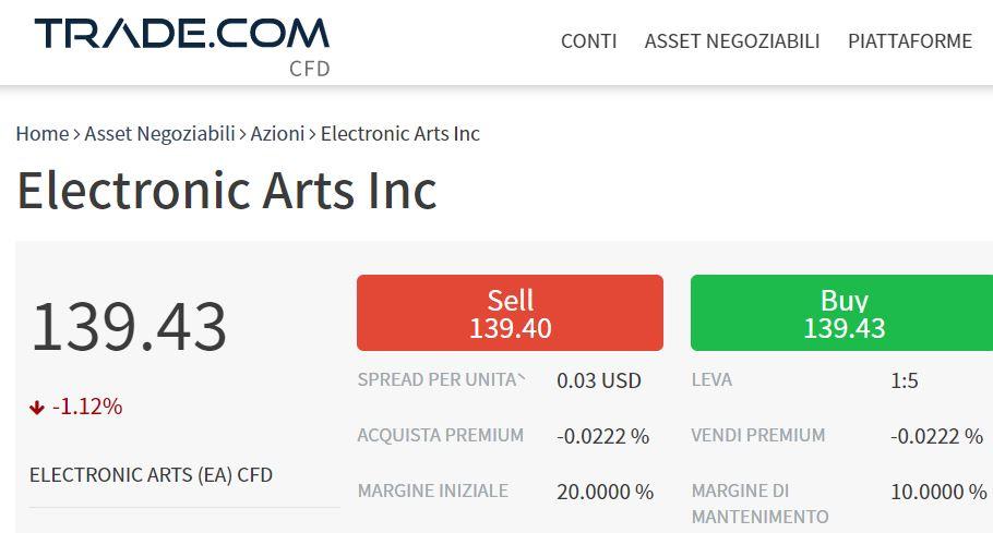 Comprare azioni Electronic Arts con trade-com
